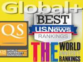 2016 Global University Ranking - US News & World, QS & Times Higher Education (combined)